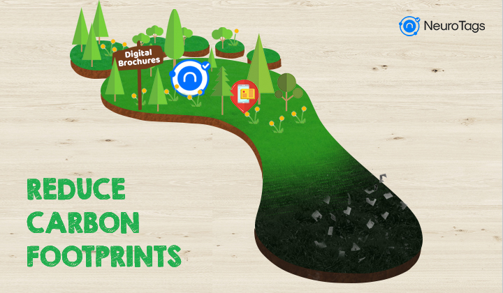 How NeuroTags can help brands to reduce the carbon footprints