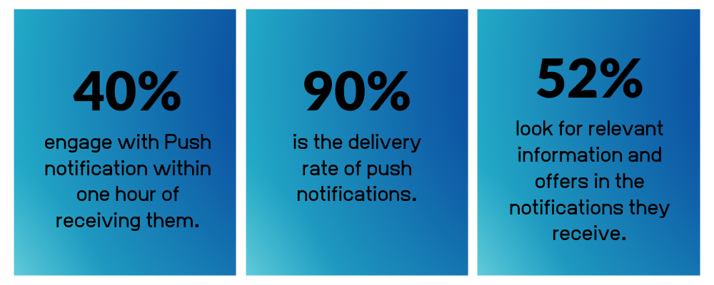 push notification stats