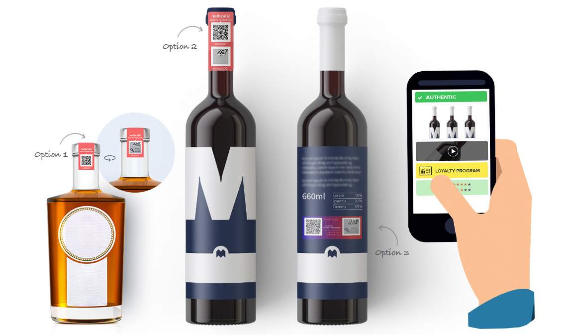 wine alcohol authentication with neurotags