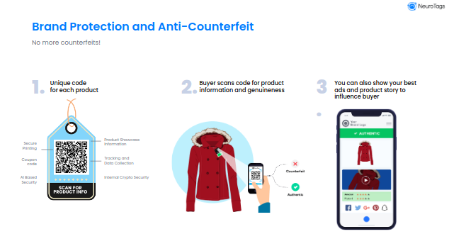 Anti-counterfeit solution